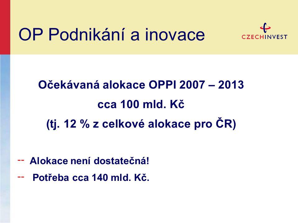 OP Podnikání a inovace Očekávaná alokace OPPI 2007 – 2013 cca 100 mld.
