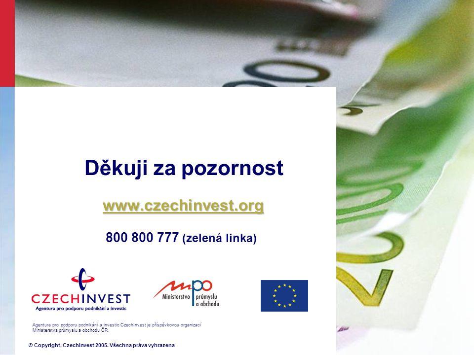 Děkuji za pozornost www.czechinvest.org www.czechinvest.org www.czechinvest.org 800 800 777 (zelená linka) Agentura pro podporu podnikání a investic CzechInvest je příspěvkovou organizací Ministerstva průmyslu a obchodu ČR.