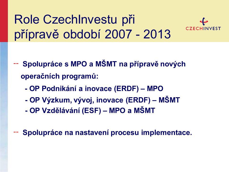 Role CzechInvestu při přípravě období 2007 - 2013 ╌ Spolupráce s MPO a MŠMT na přípravě nových operačních programů: - OP Podnikání a inovace (ERDF) – MPO - OP Výzkum, vývoj, inovace (ERDF) – MŠMT - OP Vzdělávání (ESF) – MPO a MŠMT ╌ Spolupráce na nastavení procesu implementace.