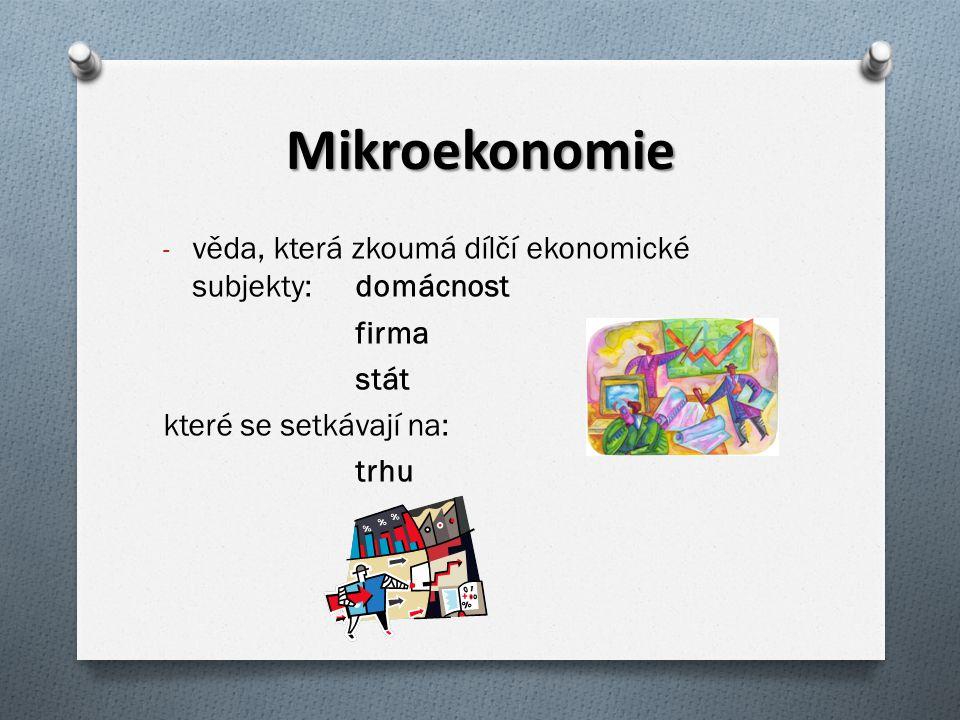 Mikroekonomie - věda, která zkoumá dílčí ekonomické subjekty: domácnost firma stát které se setkávají na: trhu