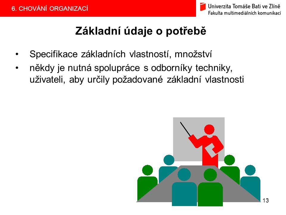 6. CHOVÁNÍ ORGANIZACÍ 13 Základní údaje o potřebě Specifikace základních vlastností, množství někdy je nutná spolupráce s odborníky techniky, uživatel
