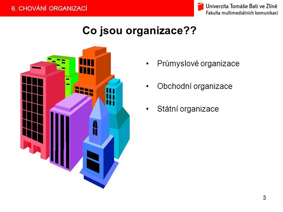 6. CHOVÁNÍ ORGANIZACÍ 3 Co jsou organizace?? Průmyslové organizace Obchodní organizace Státní organizace
