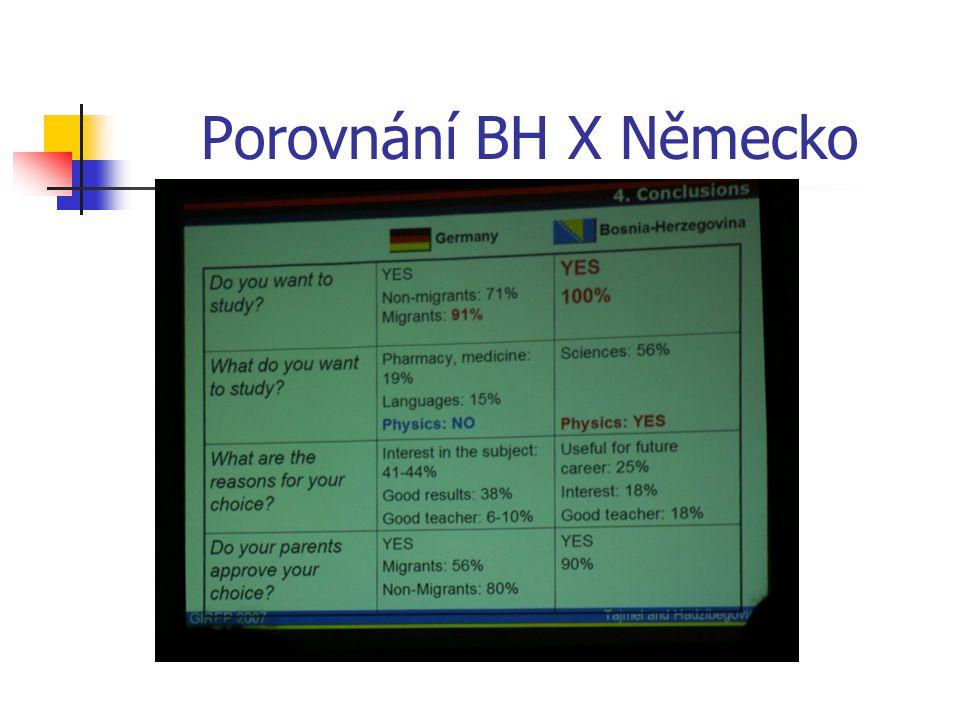 Porovnání BH X Německo