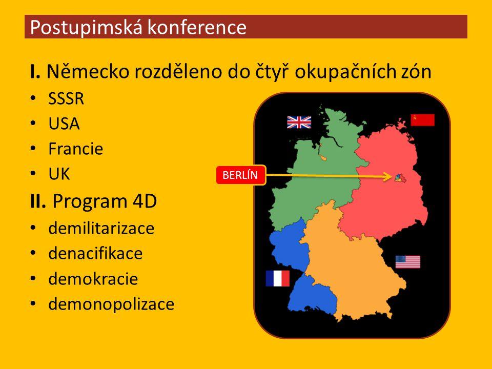 Postupimská konference I. Německo rozděleno do čtyř okupačních zón SSSR USA Francie UK II.