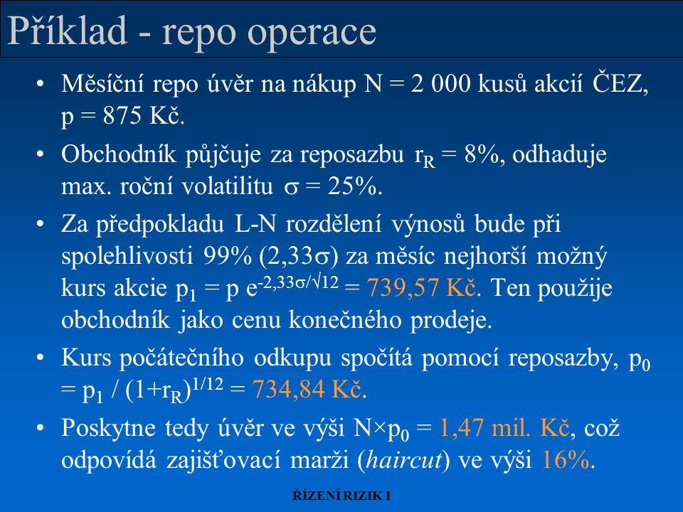 ŘÍZENÍ RIZIK I Příklad - repo operace Měsíční repo úvěr na nákup N = 2 000 kusů akcií ČEZ, p = 875 Kč.