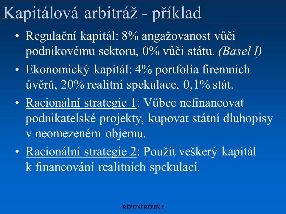 ŘÍZENÍ RIZIK I Kapitálová arbitráž - příklad Regulační kapitál: 8% angažovanost vůči podnikovému sektoru, 0% vůči státu.