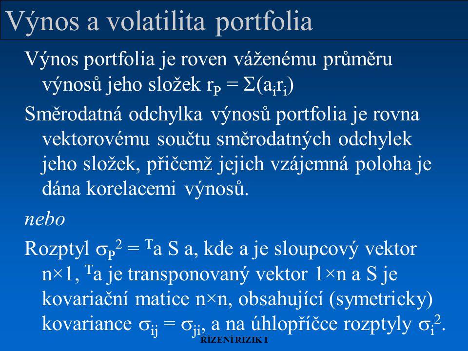 ŘÍZENÍ RIZIK I Výnos a volatilita portfolia Výnos portfolia je roven váženému průměru výnosů jeho složek r P =  a i r i ) Směrodatná odchylka výnosů portfolia je rovna vektorovému součtu směrodatných odchylek jeho složek, přičemž jejich vzájemná poloha je dána korelacemi výnosů.