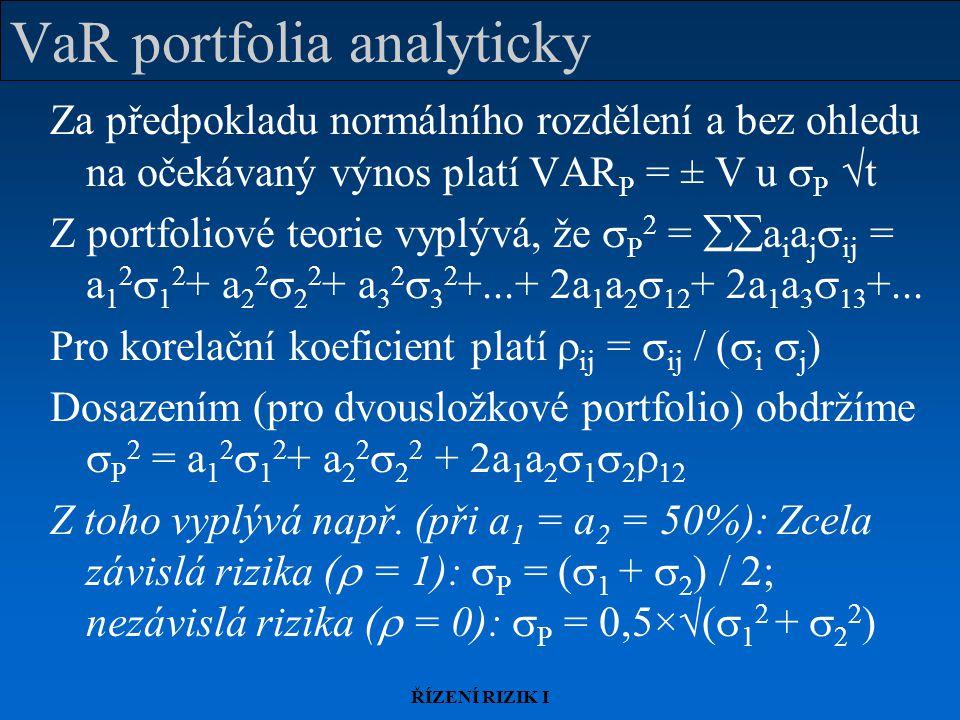 ŘÍZENÍ RIZIK I VaR portfolia analyticky Za předpokladu normálního rozdělení a bez ohledu na očekávaný výnos platí VAR P = ± V u  P  t Z portfoliové teorie vyplývá, že  P 2 =  a i a j  ij = a 1 2  1 2 + a 2 2  2 2 + a 3 2  3 2 +...+ 2a 1 a 2   2 + 2a 1 a 3   3 +...