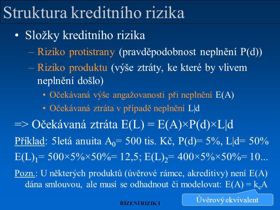 ŘÍZENÍ RIZIK I Struktura kreditního rizika Složky kreditního rizika –Riziko protistrany (pravděpodobnost neplnění P(d)) –Riziko produktu (výše ztráty, ke které by vlivem neplnění došlo) Očekávaná výše angažovanosti při neplnění E(A) Očekávaná ztráta v případě neplnění L|d => Očekávaná ztráta E(L) = E(A)×P(d)×L|d Příklad: 5letá anuita A 0 = 500 tis.