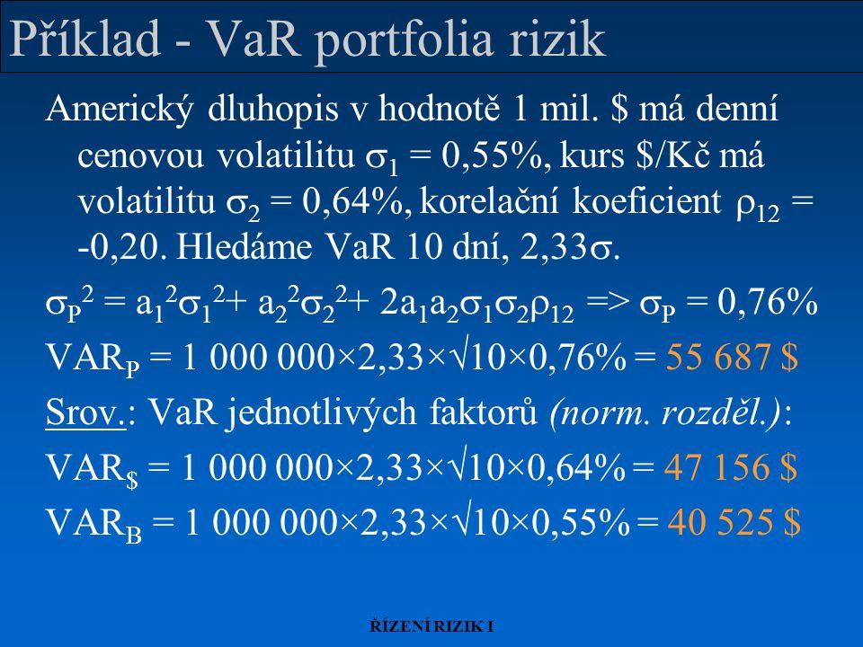 ŘÍZENÍ RIZIK I Příklad - VaR portfolia rizik Americký dluhopis v hodnotě 1 mil.