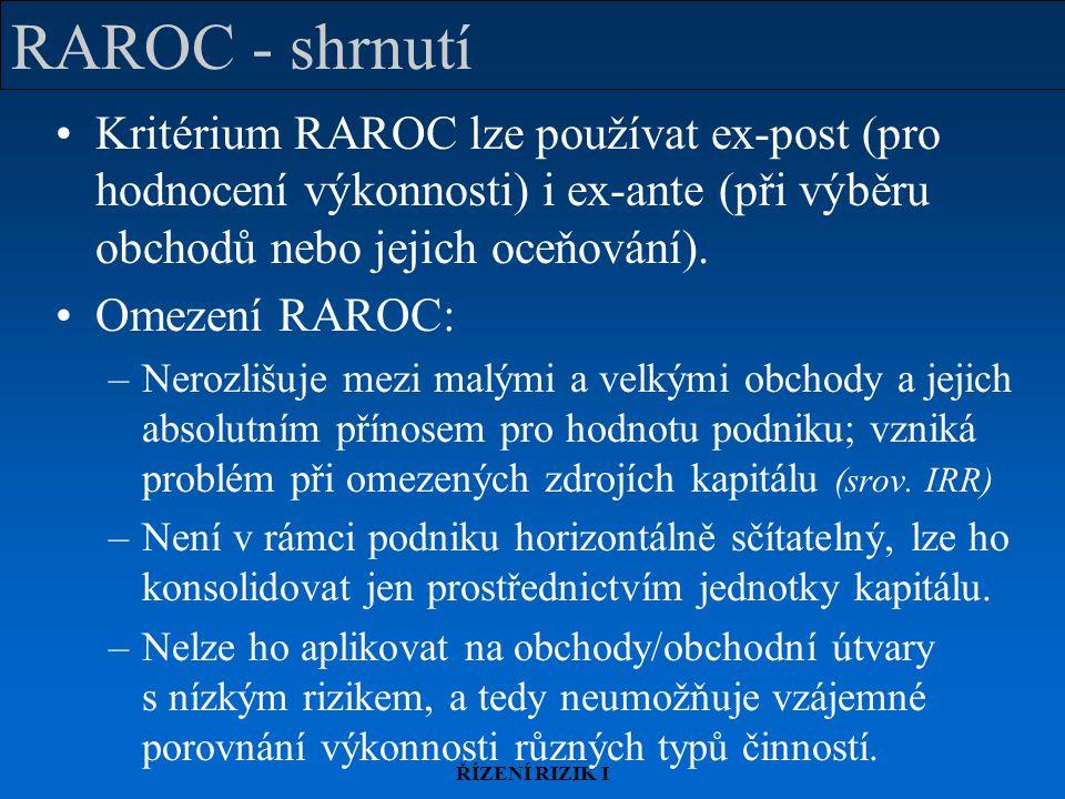 ŘÍZENÍ RIZIK I RAROC - shrnutí Kritérium RAROC lze používat ex-post (pro hodnocení výkonnosti) i ex-ante (při výběru obchodů nebo jejich oceňování).