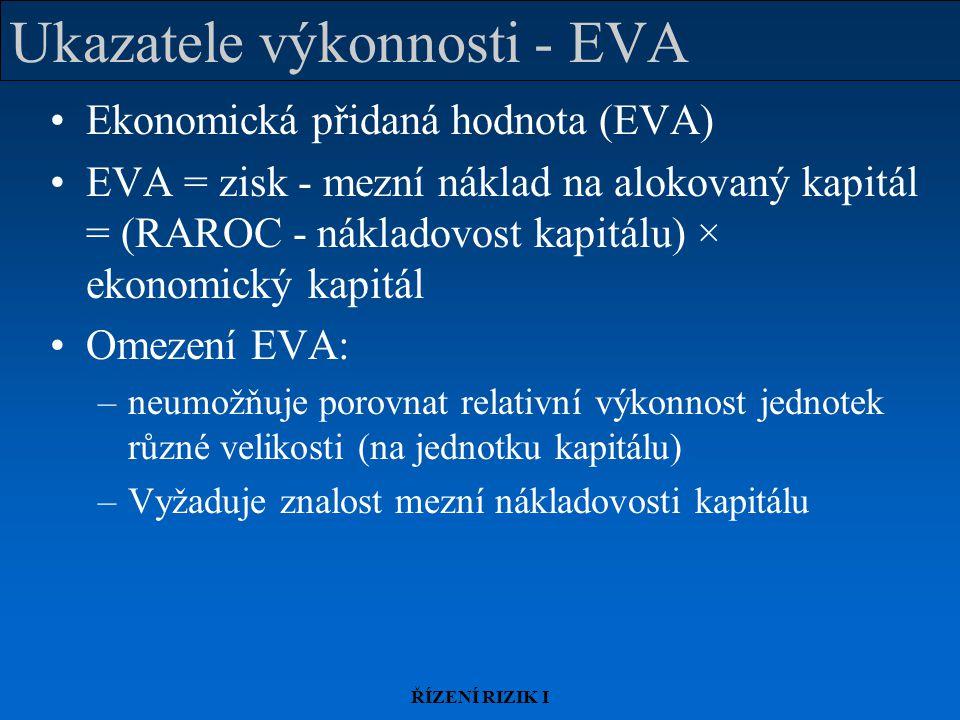 ŘÍZENÍ RIZIK I Ukazatele výkonnosti - EVA Ekonomická přidaná hodnota (EVA) EVA = zisk - mezní náklad na alokovaný kapitál = (RAROC - nákladovost kapitálu) × ekonomický kapitál Omezení EVA: –neumožňuje porovnat relativní výkonnost jednotek různé velikosti (na jednotku kapitálu) –Vyžaduje znalost mezní nákladovosti kapitálu