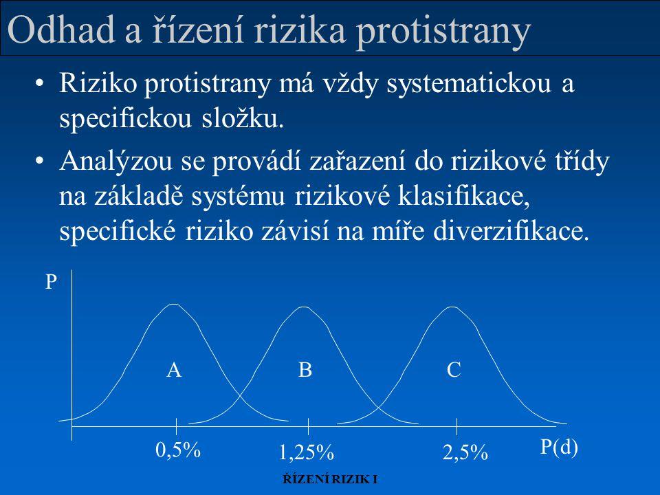 ŘÍZENÍ RIZIK I Analýza rizikových faktorů Klasifikace: kvalitativní (expert.