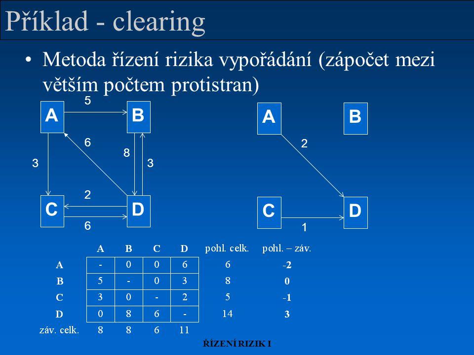 ŘÍZENÍ RIZIK I Příklad - clearing Metoda řízení rizika vypořádání (zápočet mezi větším počtem protistran) 3 8 6 6 3 AB CD 5 2 1 2 AB CD