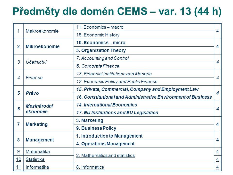 Předměty dle domén CEMS – var. 13 (44 h) 1Makroekonomie 11.