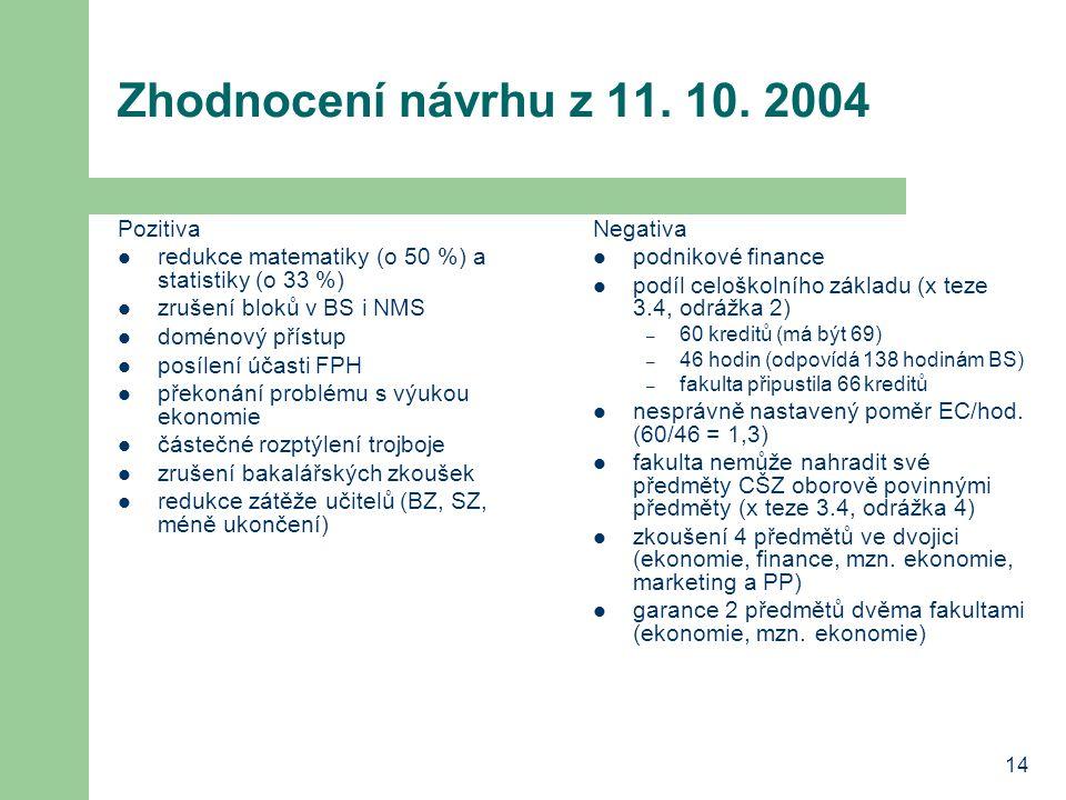 14 Zhodnocení návrhu z 11. 10.