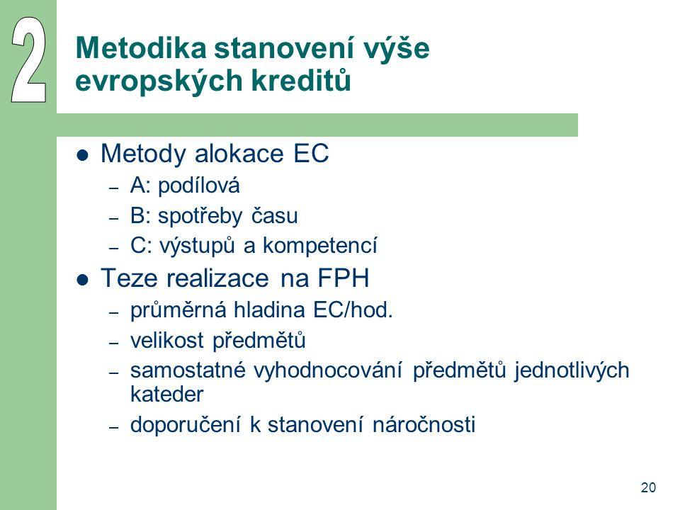 20 Metodika stanovení výše evropských kreditů Metody alokace EC – A: podílová – B: spotřeby času – C: výstupů a kompetencí Teze realizace na FPH – průměrná hladina EC/hod.