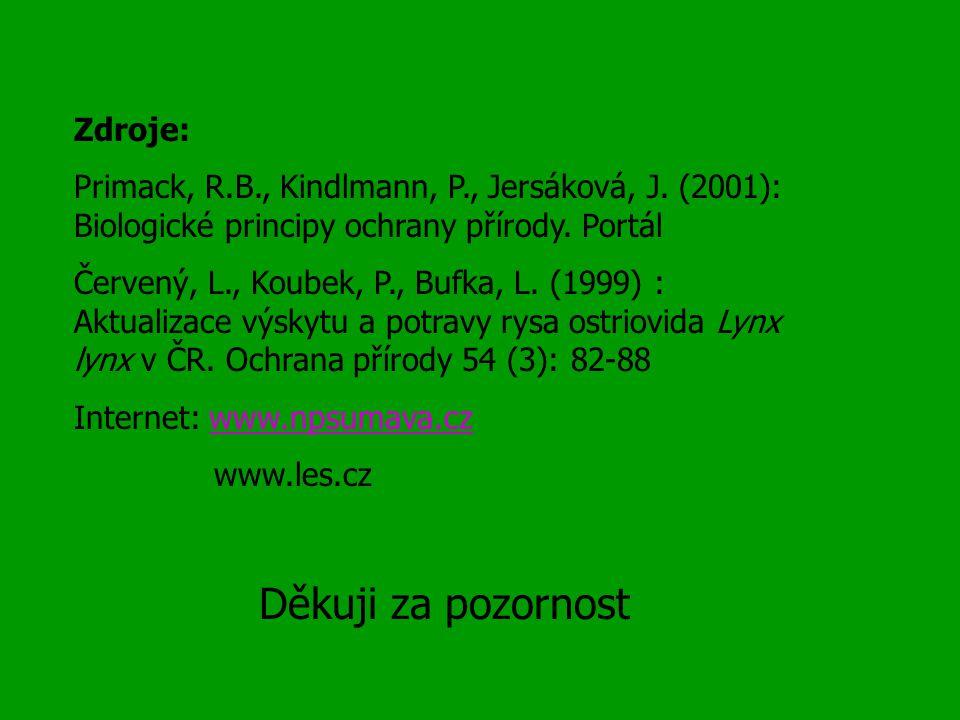 Zdroje: Primack, R.B., Kindlmann, P., Jersáková, J. (2001): Biologické principy ochrany přírody. Portál Červený, L., Koubek, P., Bufka, L. (1999) : Ak