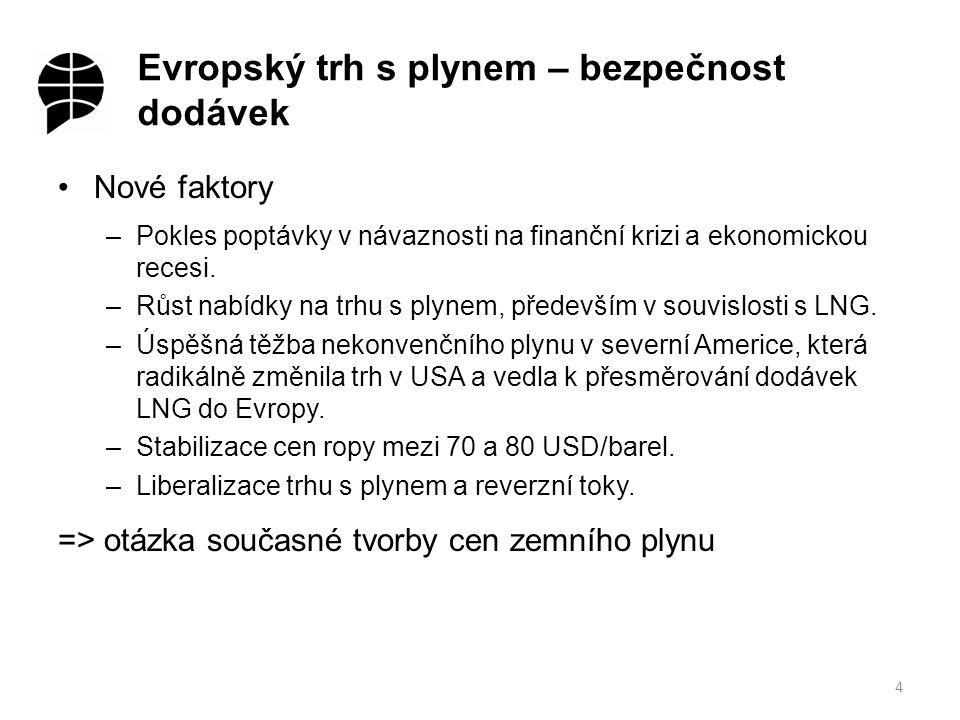 Exportní politika Gazpromu 5 Zkušenost plynových krizí a problémů s tranzitními zeměmi (Bělorusko 2004, Ukrajina 2006)  diverzifikace exportních tras!!.