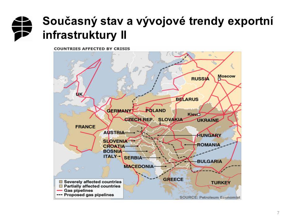 Plynovod Nord Stream 8 –z ruského Vyborgu do německého Greifswaldu –Kapacita 55 bcm/y (2 x 27,5 bcm/y) –Rok dokončení 2012 –Očekávané náklady 15 mld.
