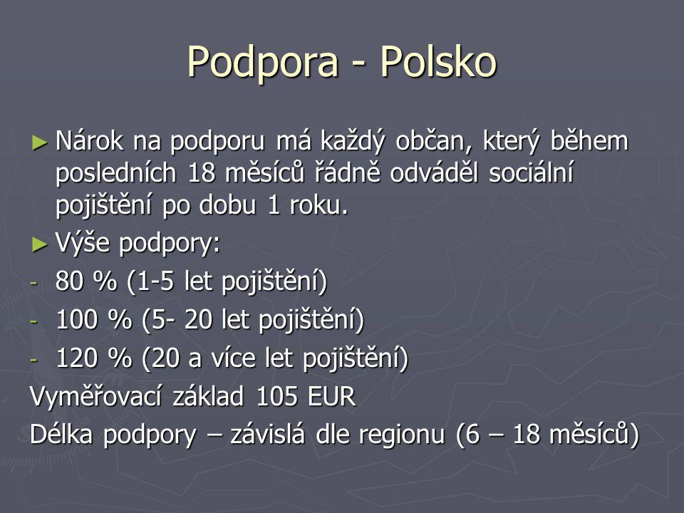 Podpora - Polsko ► Nárok na podporu má každý občan, který během posledních 18 měsíců řádně odváděl sociální pojištění po dobu 1 roku. ► Výše podpory: