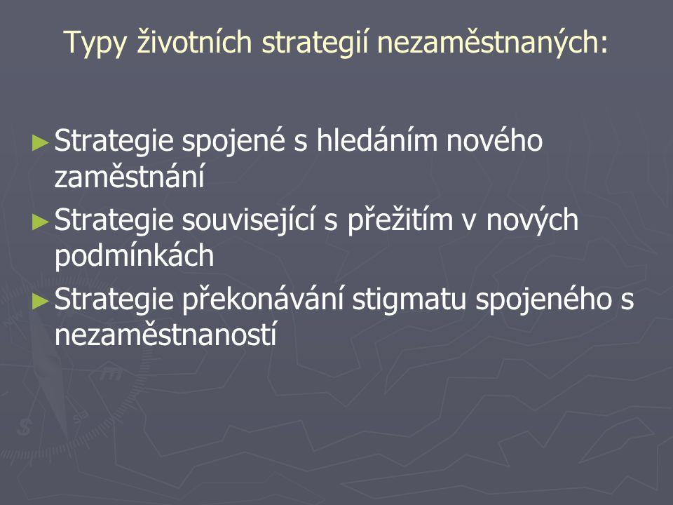 Typy životních strategií nezaměstnaných: ► ► Strategie spojené s hledáním nového zaměstnání ► ► Strategie související s přežitím v nových podmínkách ► ► Strategie překonávání stigmatu spojeného s nezaměstnaností