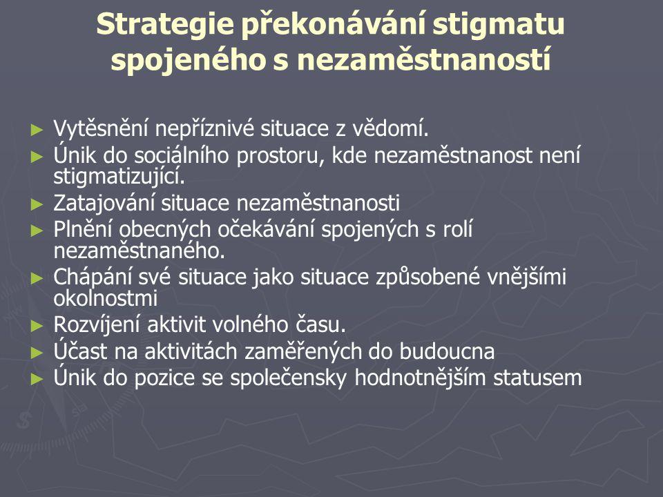Strategie překonávání stigmatu spojeného s nezaměstnaností ► ► Vytěsnění nepříznivé situace z vědomí.