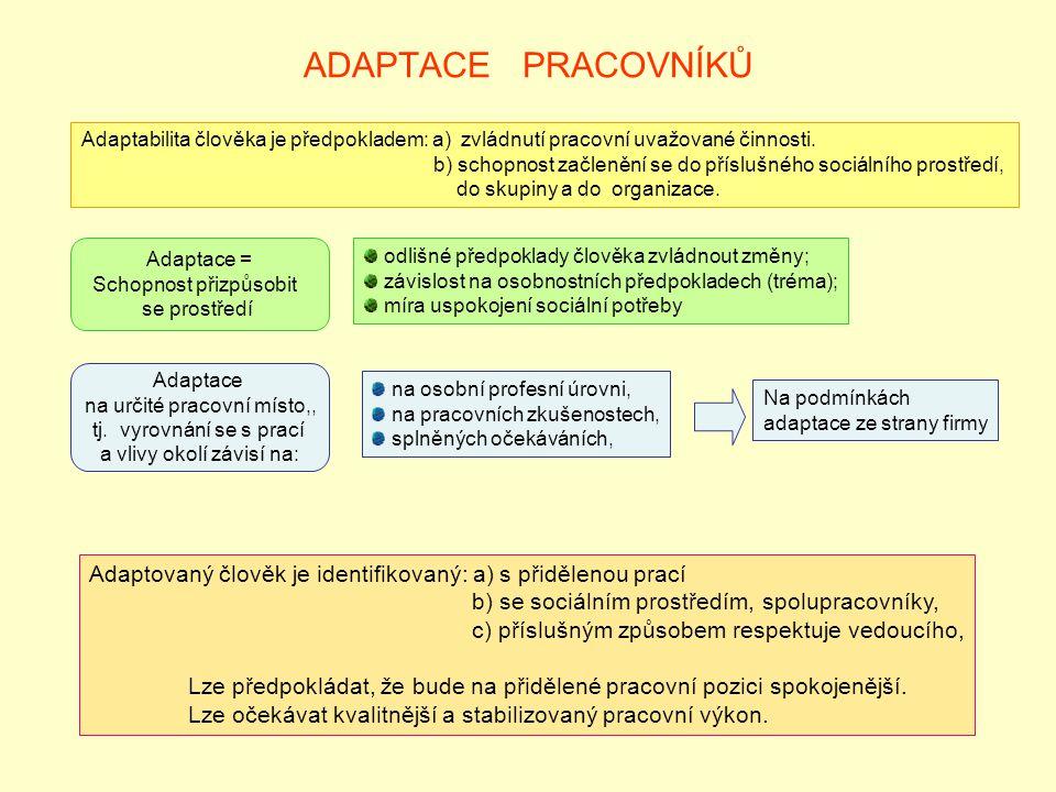 ADAPTACE PRACOVNÍKŮ Adaptace = Schopnost přizpůsobit se prostředí odlišné předpoklady člověka zvládnout změny; závislost na osobnostních předpokladech (tréma); míra uspokojení sociální potřeby Adaptabilita člověka je předpokladem: a) zvládnutí pracovní uvažované činnosti.