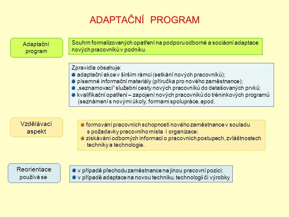 ADAPTAČNÍ PROGRAM Adaptační program Souhrn formalizovaných opatření na podporu odborné a sociáoní adaptace nových pracovníků v podniku.