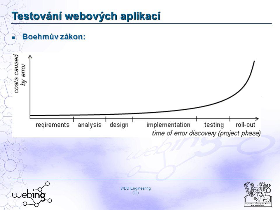 WEB Engineering (11) department of computer science and engineering Testování webových aplikací Boehmův zákon: Boehmův zákon: