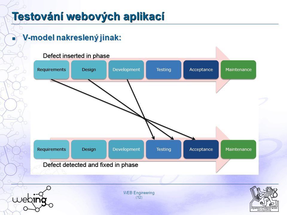 WEB Engineering (12) department of computer science and engineering Testování webových aplikací V-model nakreslený jinak: V-model nakreslený jinak: