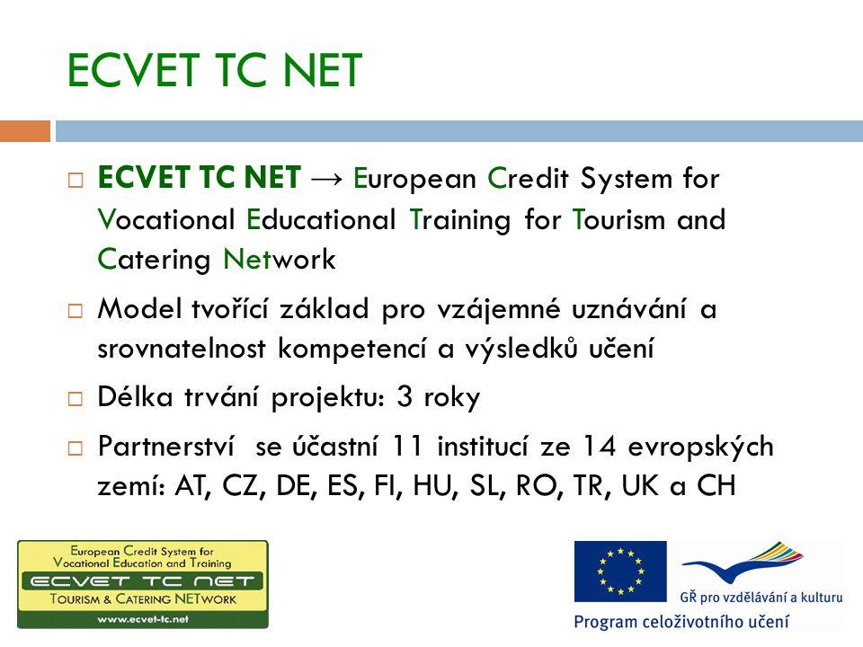 ECVET TC NET  ECVET TC NET → European Credit System for Vocational Educational Training for Tourism and Catering Network  Model tvořící základ pro vzájemné uznávání a srovnatelnost kompetencí a výsledků učení  Délka trvání projektu: 3 roky  Partnerství se účastní 11 institucí ze 14 evropských zemí: AT, CZ, DE, ES, FI, HU, SL, RO, TR, UK a CH