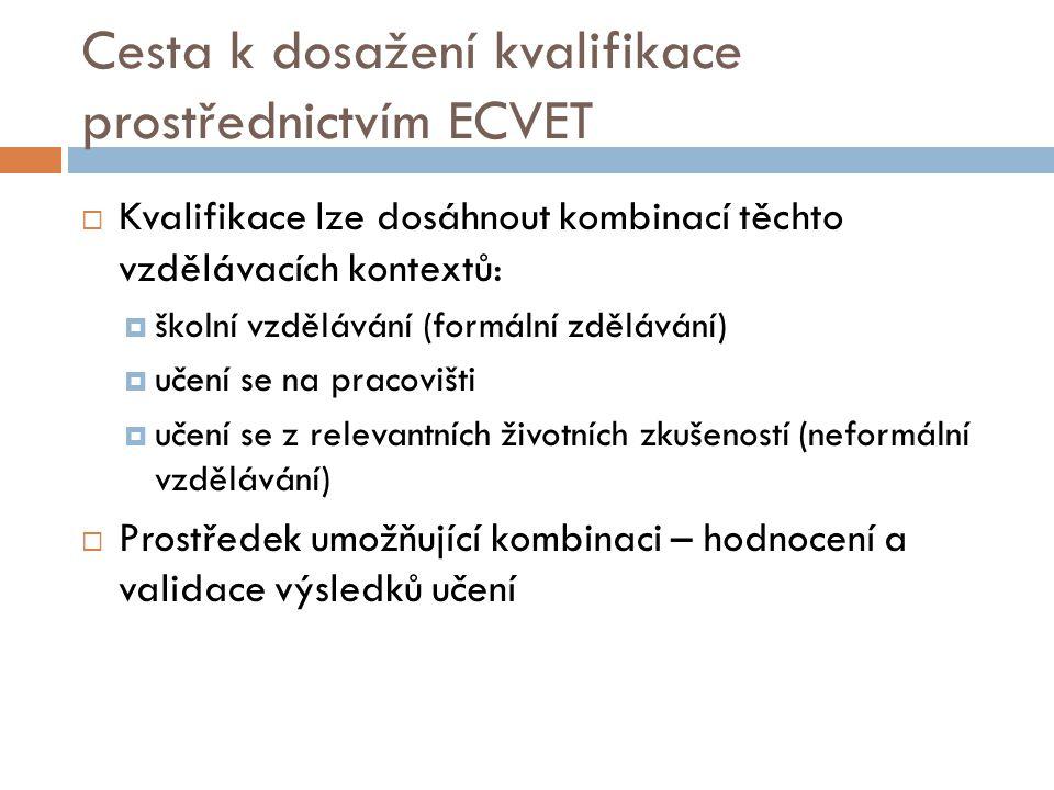 Cesta k dosažení kvalifikace prostřednictvím ECVET  Kvalifikace lze dosáhnout kombinací těchto vzdělávacích kontextů:  školní vzdělávání (formální zdělávání)  učení se na pracovišti  učení se z relevantních životních zkušeností (neformální vzdělávání)  Prostředek umožňující kombinaci – hodnocení a validace výsledků učení