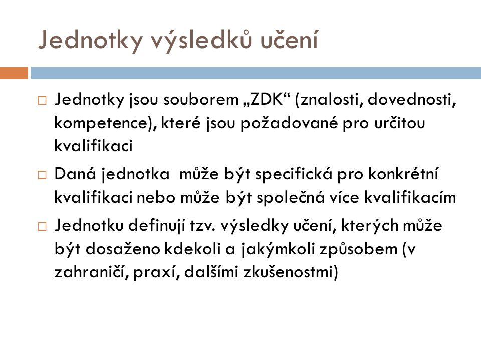 """Jednotky výsledků učení  Jednotky jsou souborem """"ZDK (znalosti, dovednosti, kompetence), které jsou požadované pro určitou kvalifikaci  Daná jednotka může být specifická pro konkrétní kvalifikaci nebo může být společná více kvalifikacím  Jednotku definují tzv."""