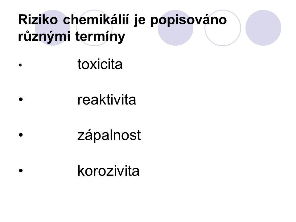 toxicita reaktivita zápalnost korozivita Riziko chemikálií je popisováno různými termíny
