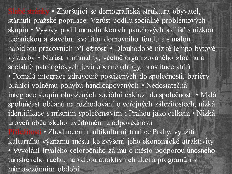 Slabé stránky Zhoršující se demografická struktura obyvatel, stárnutí pražské populace. Vzrůst podílu sociálně problémových skupin Vysoký podíl monofu
