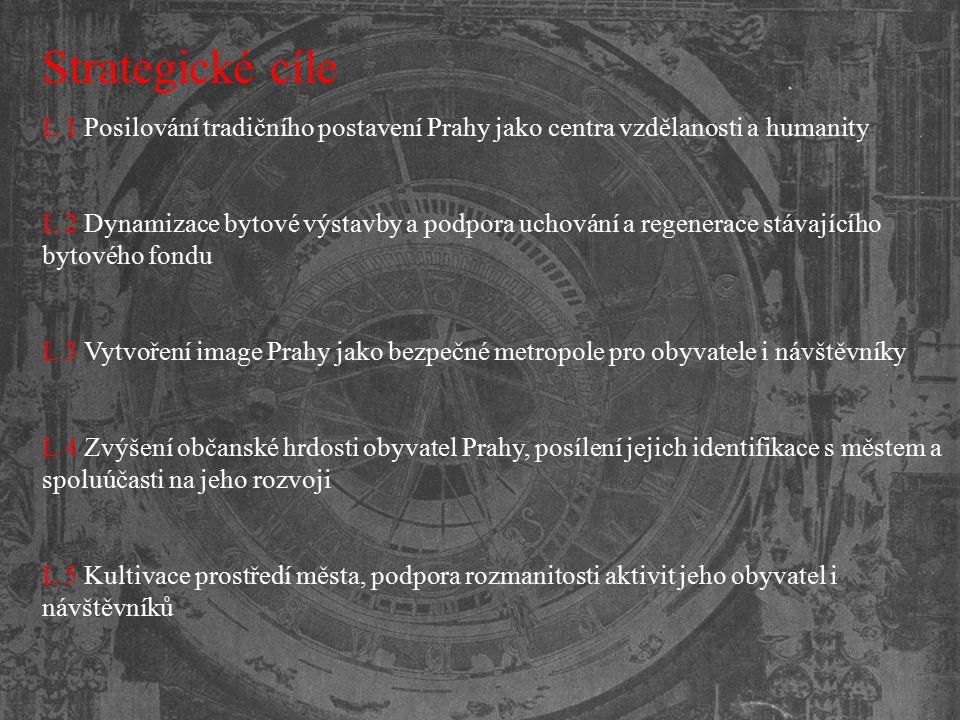 Strategické cíle L 1 Posilování tradičního postavení Prahy jako centra vzdělanosti a humanity L 2 Dynamizace bytové výstavby a podpora uchování a rege