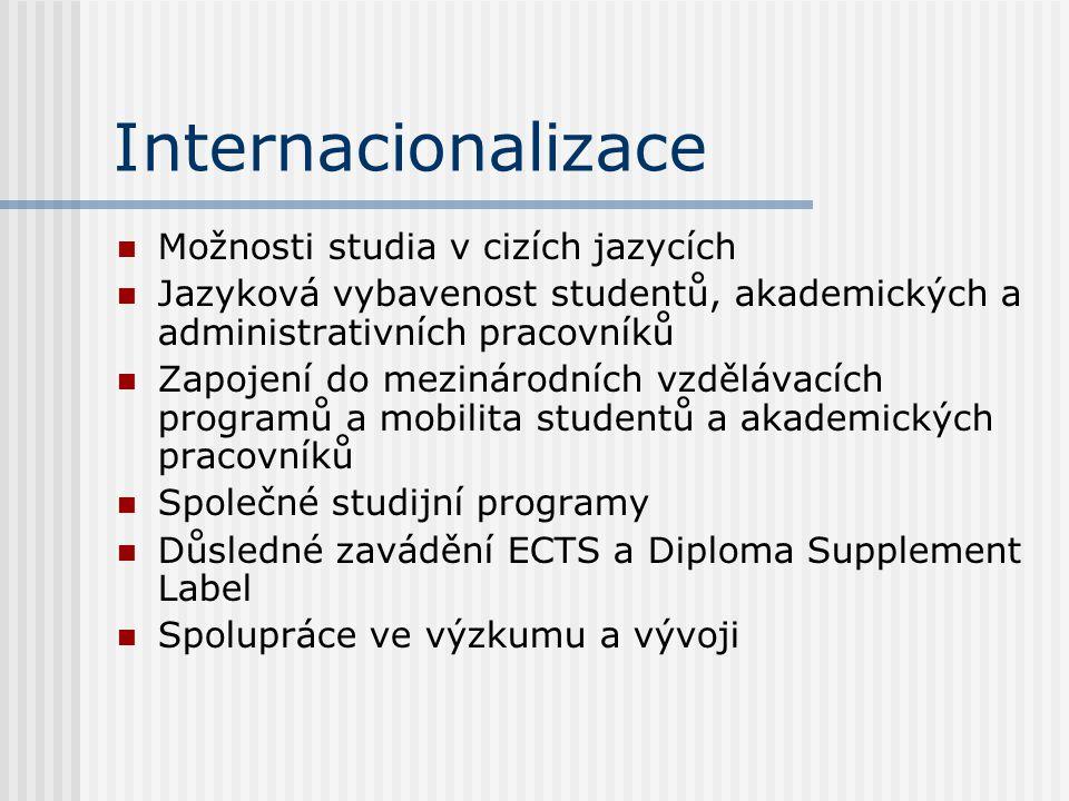 Internacionalizace Možnosti studia v cizích jazycích Jazyková vybavenost studentů, akademických a administrativních pracovníků Zapojení do mezinárodních vzdělávacích programů a mobilita studentů a akademických pracovníků Společné studijní programy Důsledné zavádění ECTS a Diploma Supplement Label Spolupráce ve výzkumu a vývoji