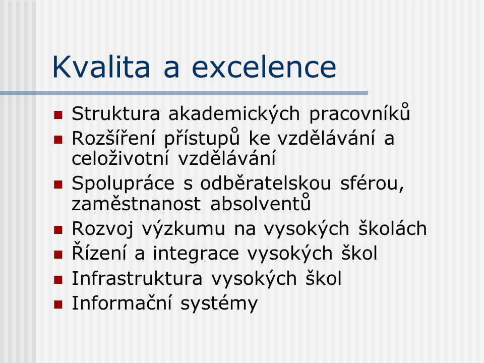 Kvalita a excelence Struktura akademických pracovníků Rozšíření přístupů ke vzdělávání a celoživotní vzdělávání Spolupráce s odběratelskou sférou, zaměstnanost absolventů Rozvoj výzkumu na vysokých školách Řízení a integrace vysokých škol Infrastruktura vysokých škol Informační systémy