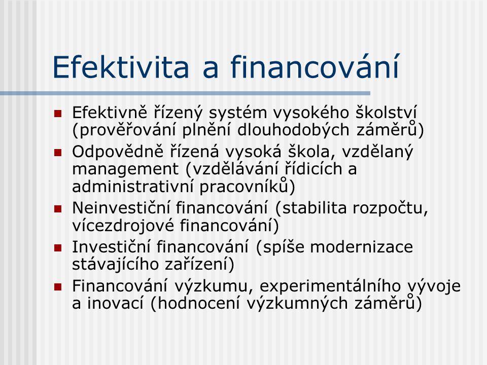 Efektivita a financování Efektivně řízený systém vysokého školství (prověřování plnění dlouhodobých záměrů) Odpovědně řízená vysoká škola, vzdělaný management (vzdělávání řídicích a administrativní pracovníků) Neinvestiční financování (stabilita rozpočtu, vícezdrojové financování) Investiční financování (spíše modernizace stávajícího zařízení) Financování výzkumu, experimentálního vývoje a inovací (hodnocení výzkumných záměrů)