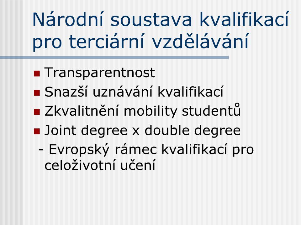 Národní soustava kvalifikací pro terciární vzdělávání Transparentnost Snazší uznávání kvalifikací Zkvalitnění mobility studentů Joint degree x double degree - Evropský rámec kvalifikací pro celoživotní učení