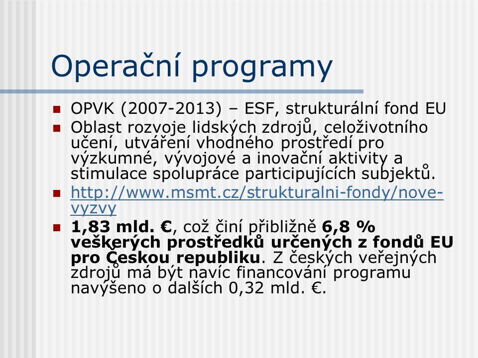 Operační programy OPVK (2007-2013) – ESF, strukturální fond EU Oblast rozvoje lidských zdrojů, celoživotního učení, utváření vhodného prostředí pro výzkumné, vývojové a inovační aktivity a stimulace spolupráce participujících subjektů.