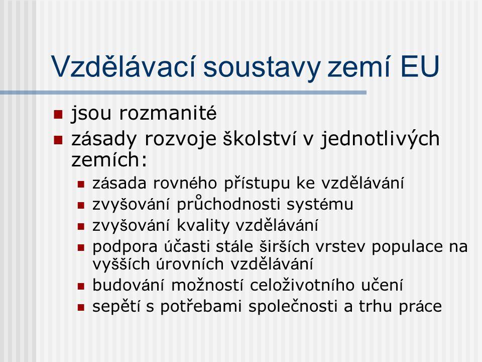 Vzdělávací soustavy zemí EU jsou rozmanit é z á sady rozvoje š kolstv í v jednotlivých zem í ch: z á sada rovn é ho př í stupu ke vzděl á v á n í zvy