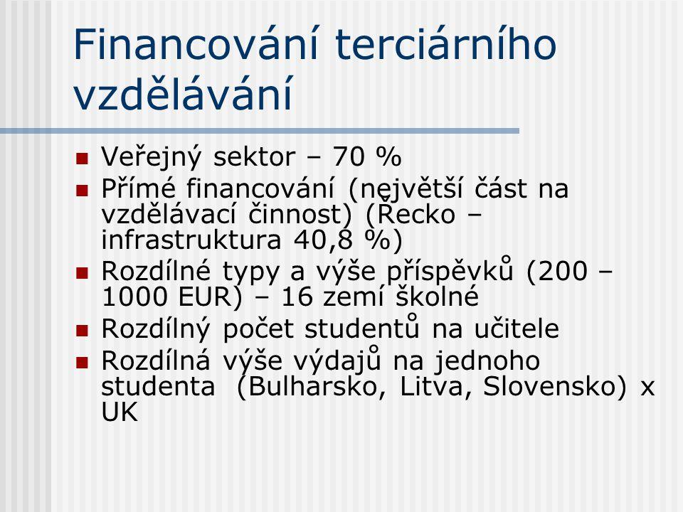 Financování terciárního vzdělávání Veřejný sektor – 70 % Přímé financování (největší část na vzdělávací činnost) (Řecko – infrastruktura 40,8 %) Rozdílné typy a výše příspěvků (200 – 1000 EUR) – 16 zemí školné Rozdílný počet studentů na učitele Rozdílná výše výdajů na jednoho studenta (Bulharsko, Litva, Slovensko) x UK