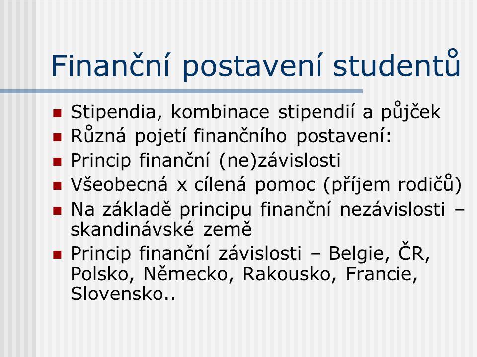 Finanční postavení studentů Stipendia, kombinace stipendií a půjček Různá pojetí finančního postavení: Princip finanční (ne)závislosti Všeobecná x cíl