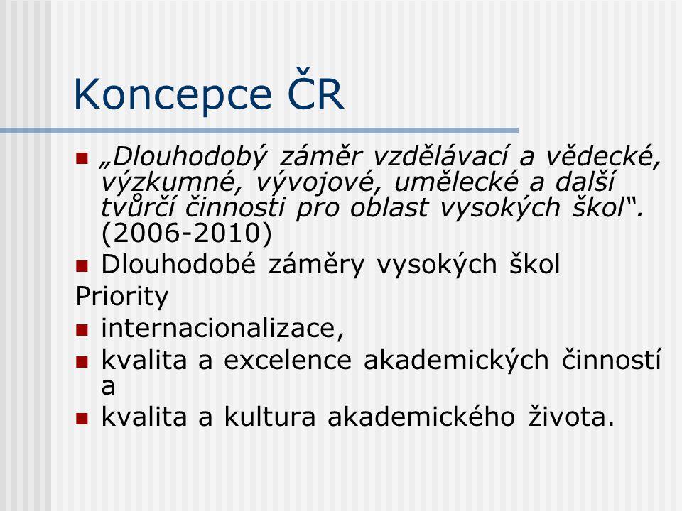 """Koncepce ČR """"Dlouhodobý záměr vzdělávací a vědecké, výzkumné, vývojové, umělecké a další tvůrčí činnosti pro oblast vysokých škol"""". (2006-2010) Dlouho"""