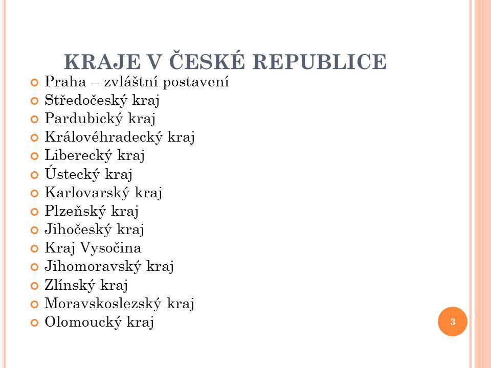 P RAHA Co už nyní o Praze víš.Navštívil/a jsi někdy tento kraj.