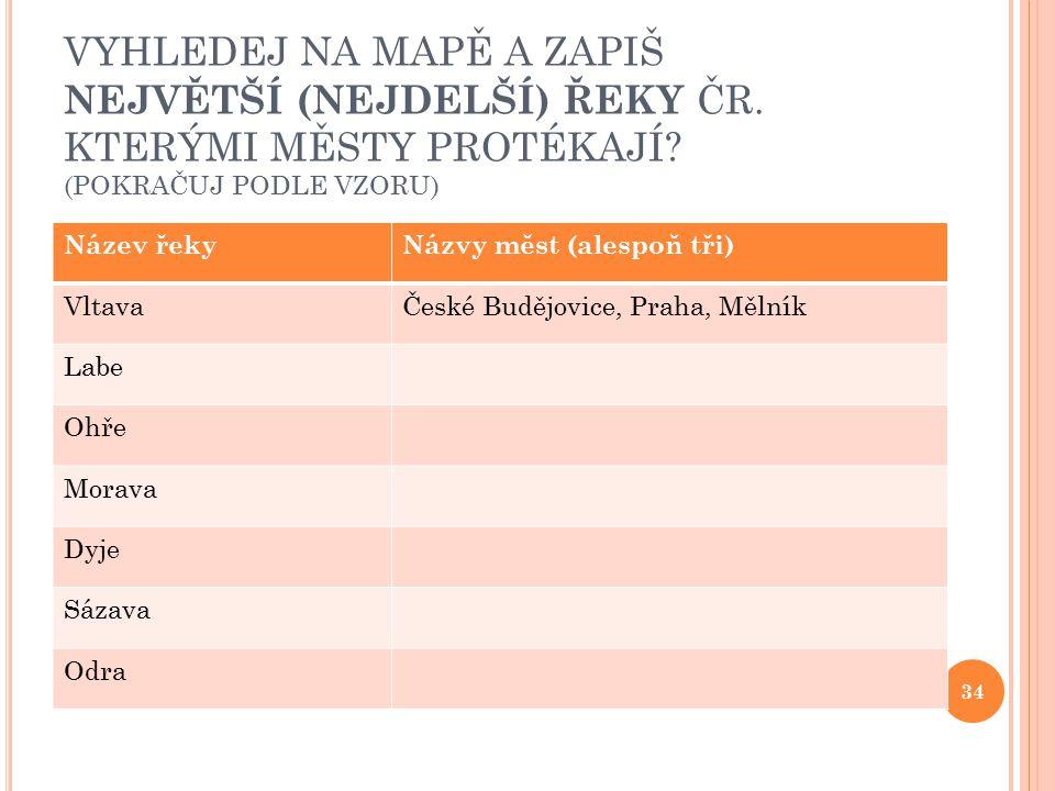 VYHLEDEJ NA MAPĚ A ZAPIŠ NEJVĚTŠÍ (NEJDELŠÍ) ŘEKY ČR. KTERÝMI MĚSTY PROTÉKAJÍ? (POKRAČUJ PODLE VZORU) Název řekyNázvy měst (alespoň tři) VltavaČeské B
