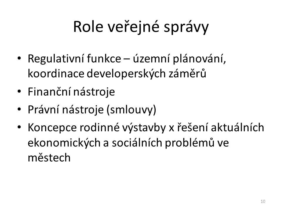Role veřejné správy Regulativní funkce – územní plánování, koordinace developerských záměrů Finanční nástroje Právní nástroje (smlouvy) Koncepce rodinné výstavby x řešení aktuálních ekonomických a sociálních problémů ve městech 10