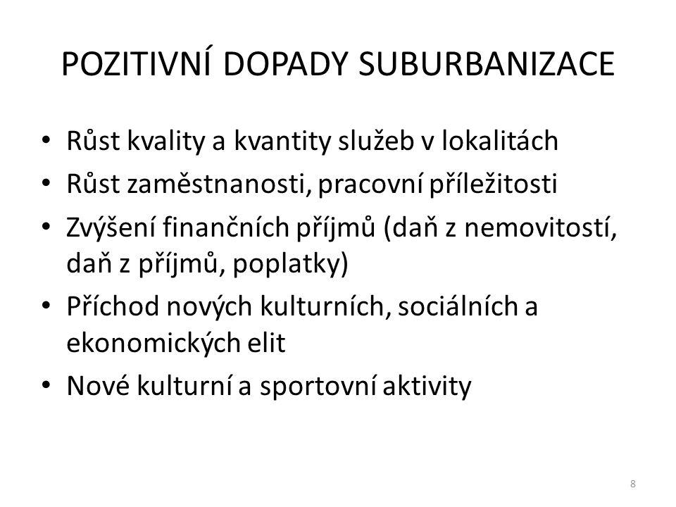 POZITIVNÍ DOPADY SUBURBANIZACE Růst kvality a kvantity služeb v lokalitách Růst zaměstnanosti, pracovní příležitosti Zvýšení finančních příjmů (daň z nemovitostí, daň z příjmů, poplatky) Příchod nových kulturních, sociálních a ekonomických elit Nové kulturní a sportovní aktivity 8